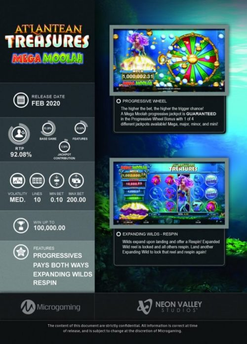 Atlantean Treasures Mega Moolah Info