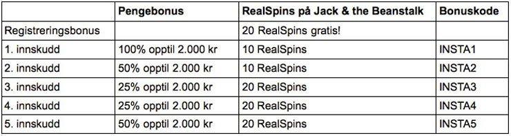 Bonus-Instacasino-RealSpins-CPN