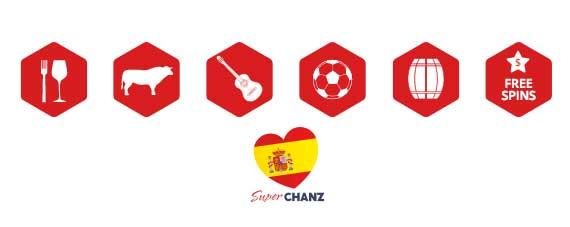 Madrid Chanz Casino konkurranse