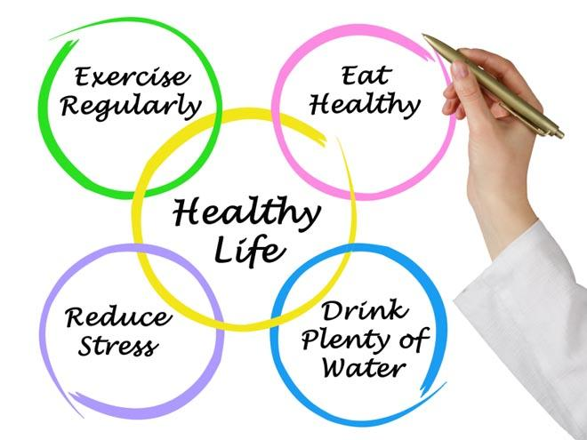 Healthy Lifestyle MIndset Drink Water Eat Healthy Exercice Reduce Stress