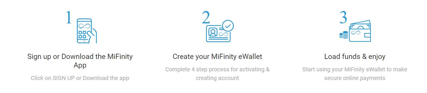 Mifinity casino steg