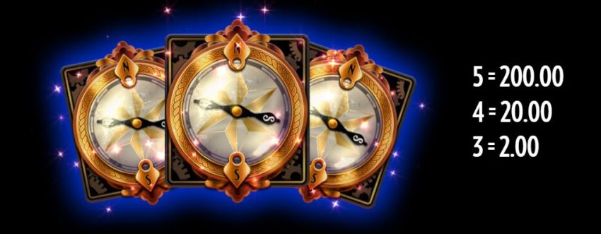Riders of the Storm Free Spins